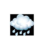umjerena kiša
