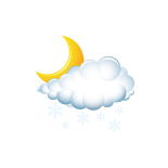 promjenjivo oblačno s povremenim snijegom