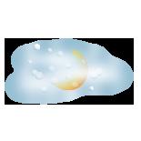 promjenjivo oblačno s maglom